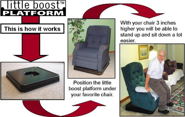 Little Boost Platform Chair Riser Elderstore Com