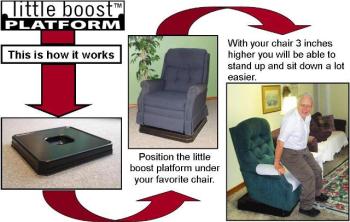 Little Boost Platform Chair Riser Lbp1000